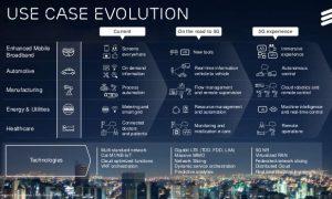 Ericsonn - 5G - rapport